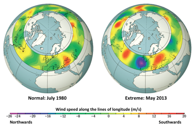 On the left is an image of the global circulation pattern on a normal day. On the right is the image of the global circulation pattern when extreme weather occurs. The pattern on the right shows extreme patterns of wind speeds going north and south, while the normal pattern on the left shows moderate speed winds in both the north and south directions. Graphic: Michael Mann / Penn State University