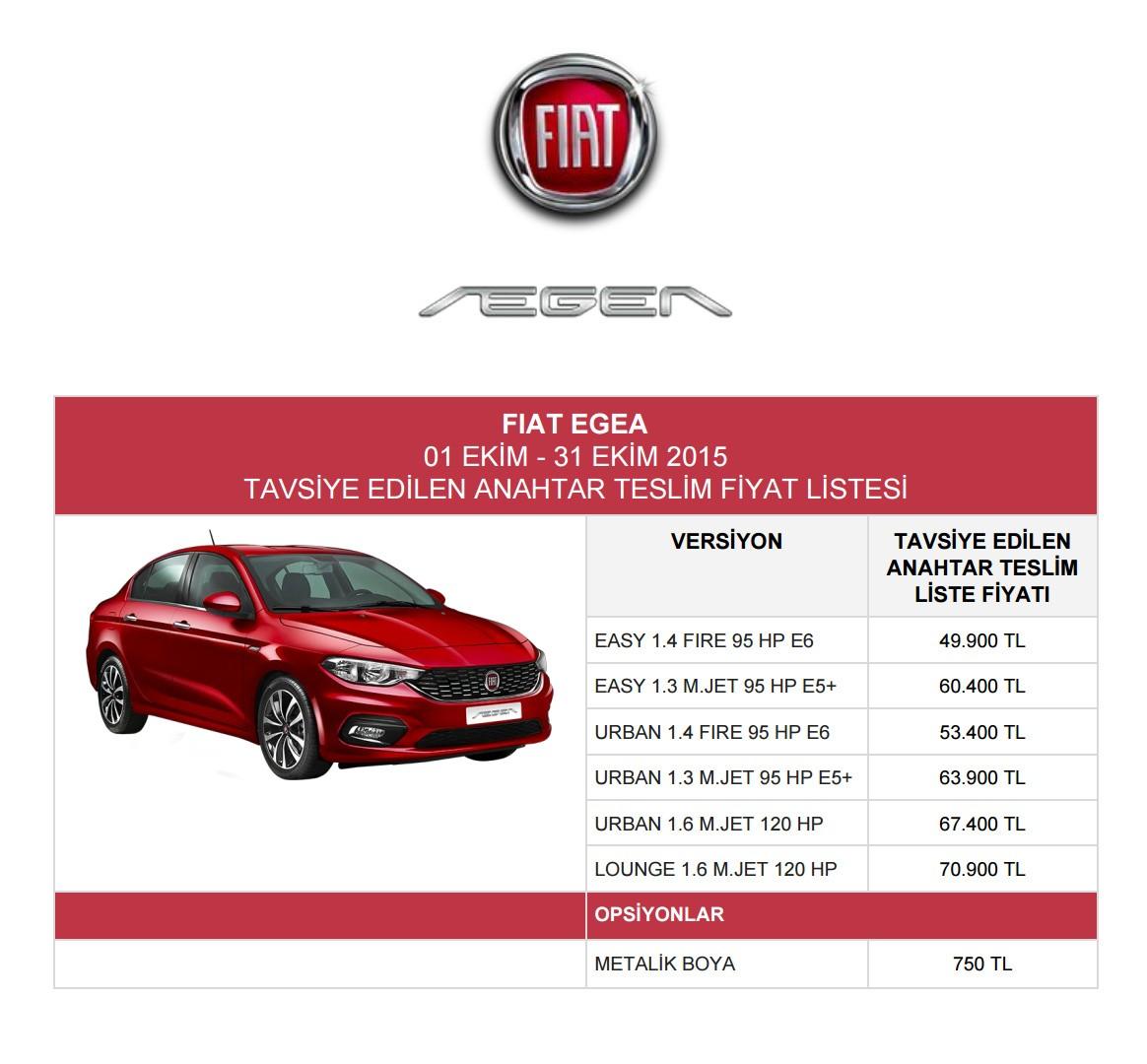 Yeni-Fiat-Egea-fiyat-listesi-13-10-2015.jpg