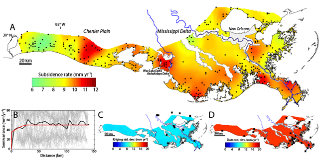 (A) Subsidence map for coastal Louisiana based on geostatistical interpolation (kriging) of 274 observations (black dots) of land-surface subsidence rates over the past 6–10 years. Areas in white and gray are agricultural and urban, respectively, and located outside of the wetlands. (B) Semivariogram of the data using 100 draws from different kriging options (gray), the data mean (black), and the kriging model (red). (C) Uncertainty (standard deviation) of the kriging estimate. Black squares show GPS stations. (D) Uncertainty (standard deviation) of the underlying data. Black squares show National Oceanic and Atmospheric Administration (NOAA) tide gauges. Note that the subsidence map can easily be converted into a relative sea-level rise map by adding the climate-driven sea-level component. Graphic: Nienhuis, et al., 2017 / GSA Today