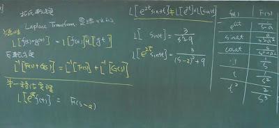 拉氏轉換的線性定理及第一移位定理