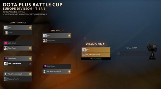 1st DotA Cup