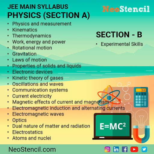 JEE Physics Syllabus