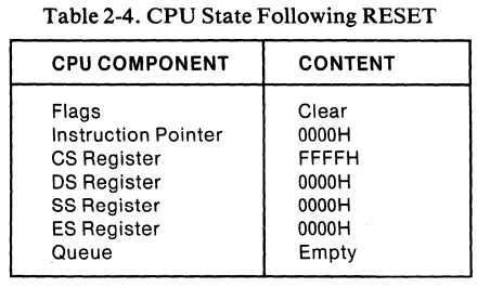 8086 register