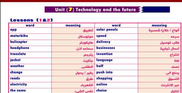 تحميل مذكرة اللغة الإنجليزية للصف الثاني الإعدادي الفصل الدراسي الثاني 2021 لمستر حماده حشيش