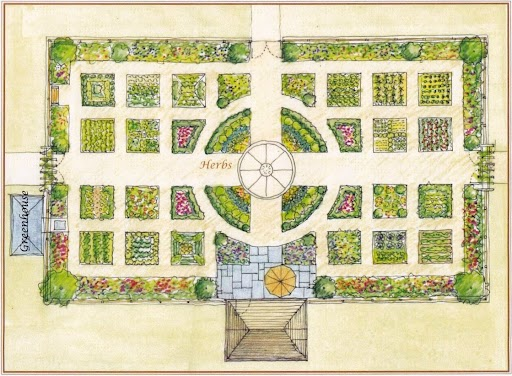 Plan for a parterre garden of herbs and vegetables.