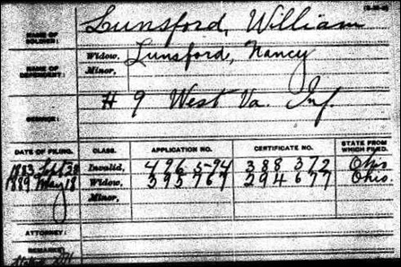 LUNSFORD_William_Civil War Pension index_widow_Nancy LUNSFORD_1883 and 1889