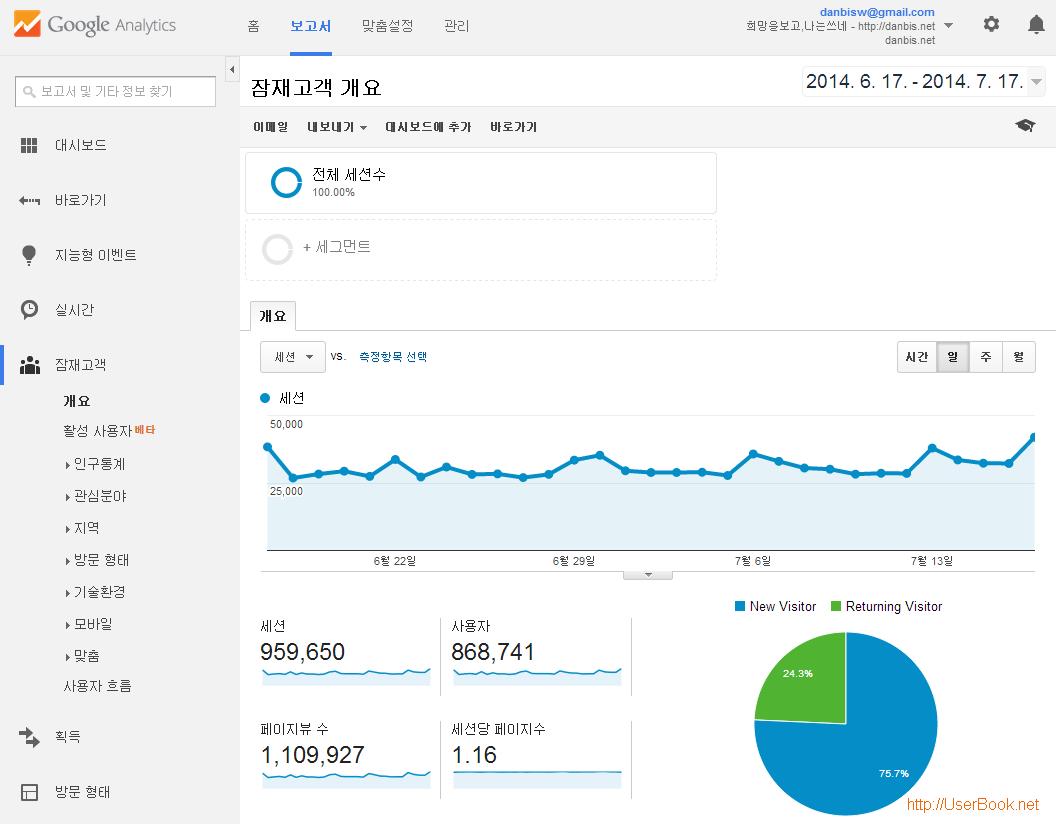 Google Analytics 웹사이트에서의 웹로그 분석