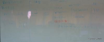 期末專題: 使用Ajax的.Net線上資料庫程式設計