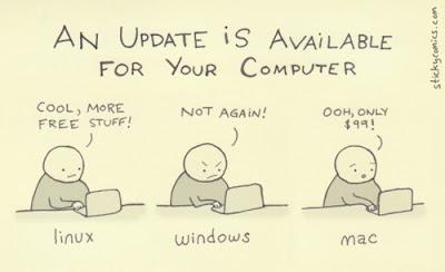 Imagen de los diferentes tipos de usuario ante una actualización