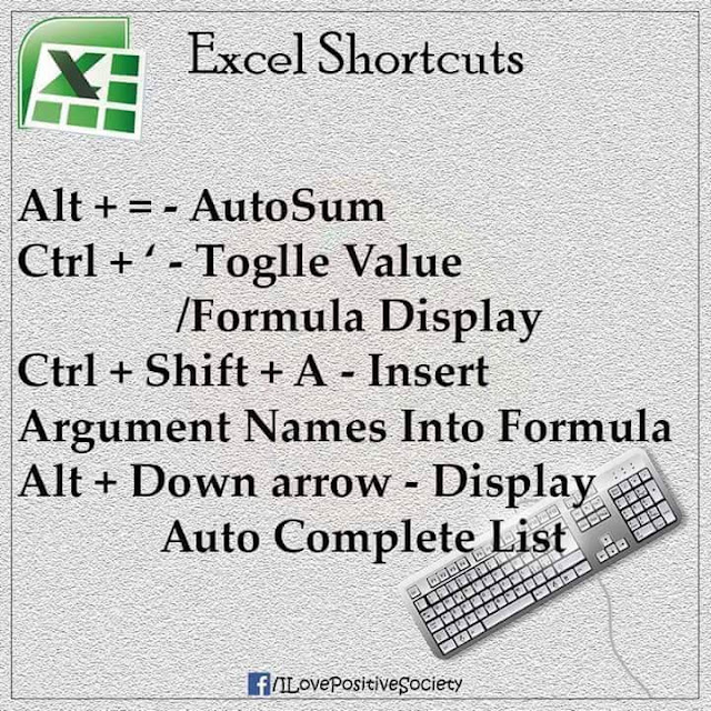 Excel sheet Short Cut Keys