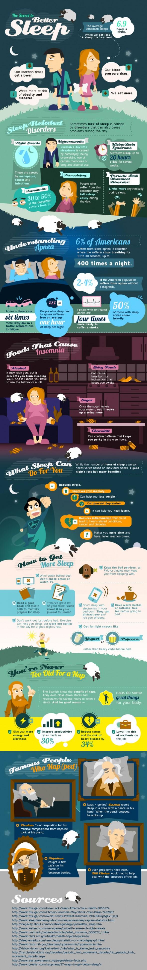 Segala Hal Tentang Tidur (Infographic)