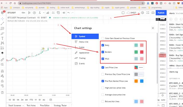 Free TradingView Scripts - Chart Settings