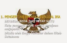 yuk kita update lagi pengetahuan wacana indonesia arti dari bhineka dan tunggal ika di indonesia
