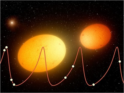 astronomers-characterize-largest-batch-of-heartbeat-stars