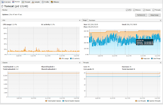 Spinning CPU on an Camunda instance while at rest - Google