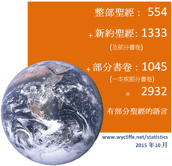 2015 stats graphic - Chinese