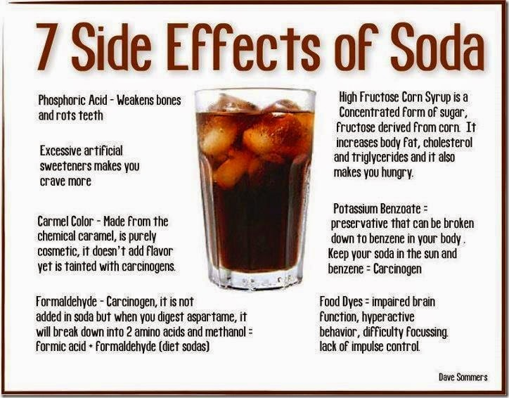 7-side-effects-soda-mbg