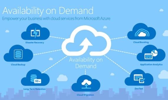 Microsoft Azure Cloud Service.jpeg