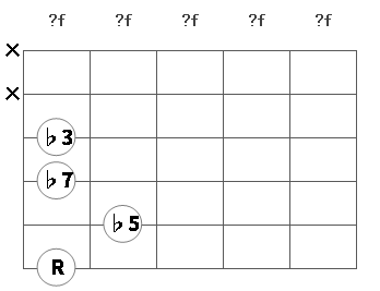 chord4-Em7-5-11.png