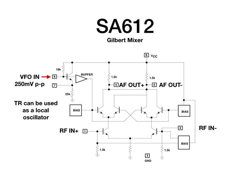 Sa612 Receiver