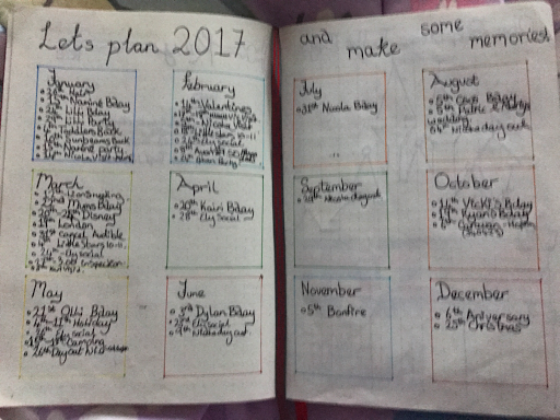 Bullet journal layout year planner