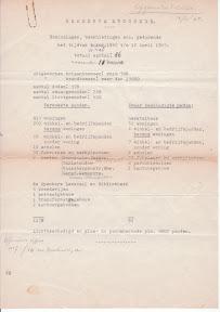 Overzicht van bombardementen op Enschede. Document van de Gemeente Enschede. http://www.secondworldwar.nl/enschede/