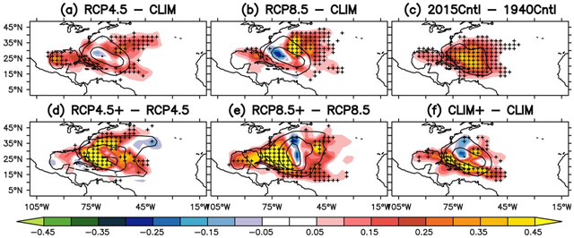 Projected changes in  major hurricane (MH) density in the future experiments. Projected change in the July–November mean MH density (number per season), based on (A) RCP4.5 relative to CLIM, (B) RCP8.5 relative to CLIM, (C) 2015Cntl relative to 1940Cntl, (D) RCP4.5+ relative to RCP4.5, (E) RCP8.5+ relative to RCP8.5, and (F) CLIM+ relative to CLIM. Cross marks indicate the predicted change is statistically significant at the 90% confidence level or above [boot strap method proposed by Murakami et al. (32)]. Contours show the predicted values for the reference experiment [i.e., CLIM for (A), (B), and (F); 1940Cntl for (C); RCP4.5 for (D); and RCP8.5 for (E)]. The contour interval is 0.6 per season. Graphic: Murakami, et al., 2018 / Science