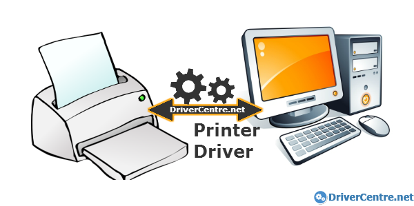 What is Canon W6400D printer driver?