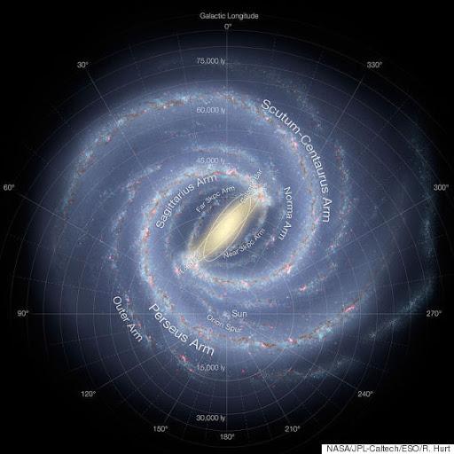Ζώνη Αποφυγής,σύμπλεγμα γαλαξιών,Zone of Avoidance.
