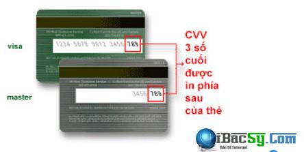 Giới thiệu về thẻ ATM và một số yếu tố quan trọng khi sử dụng thẻ này + Hình 7