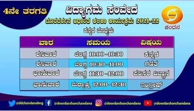 01.08.2021 Sensational Kannada Media 4 Class