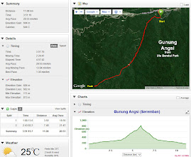 Photo: Ascent: 2 hr 30 min; descent: 1 hr 20 min by running down the mountain. One way is 6km.