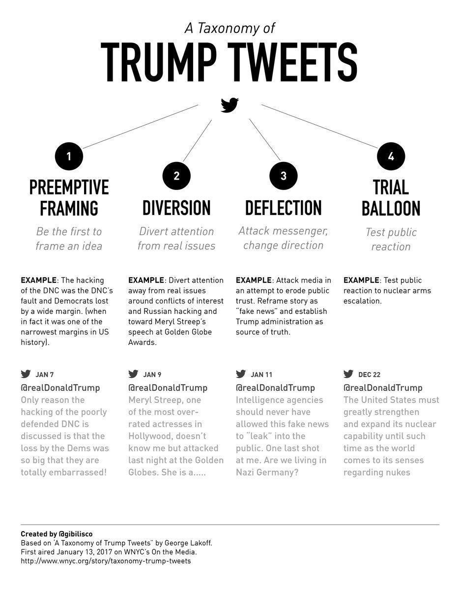 Trump tweets 1