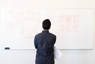 Power of Being Consistent in Computer Science  thecsengineer saumya ranjan nayak