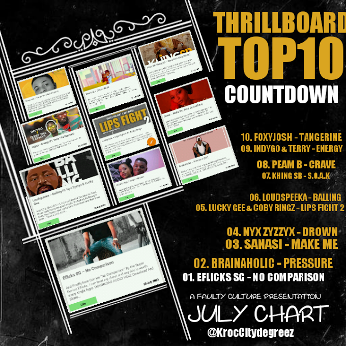 Thrillboard Top10 Countdown (JULY)