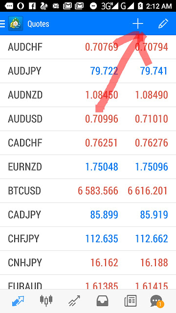currency quotes
