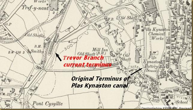Plas Kynaston Canal