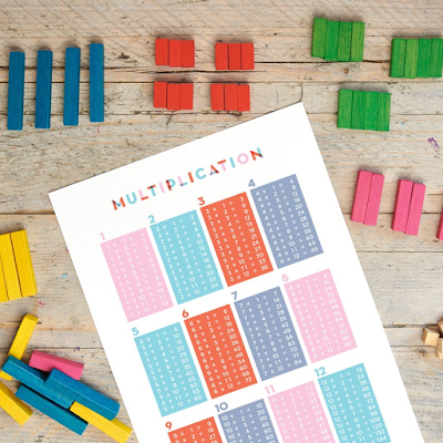 multiplication printables home school