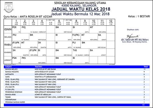 Jadual Waktu Kelas 12.3.2018_002