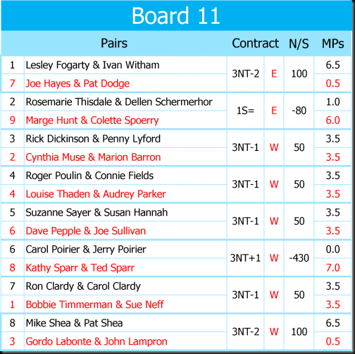 Recap Boards 13 December 2018-11
