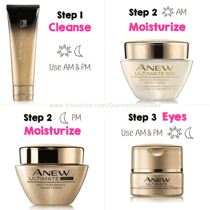 How to use the Avon Anew Ultimate Regimen