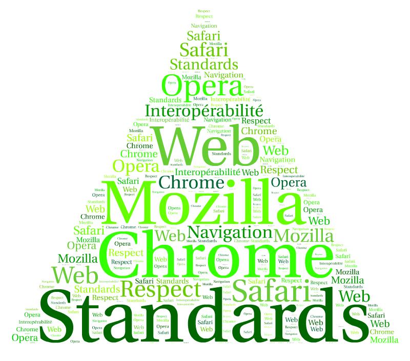 Le site s'affiche mal  ? Vous ne voyez pas le menu ? Adoptez les navigateurs respectueux des standards : Exemple Chrome, Mozilla, Safari ....