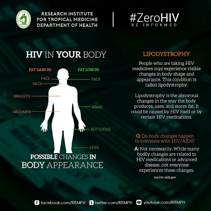 Possible changes in physical appearance if you are PLHIV
