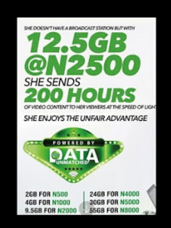 WOW!!! GLO INTRODUCES NEW DATA PLAN 2GB FOR 500 4GB FOR 100 180GB FOR 20,000