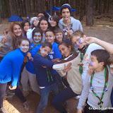 Campamento Primavera 2015