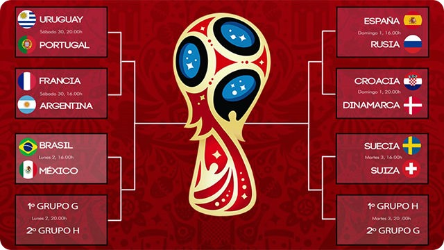 rusia-2018-octavos-de-final