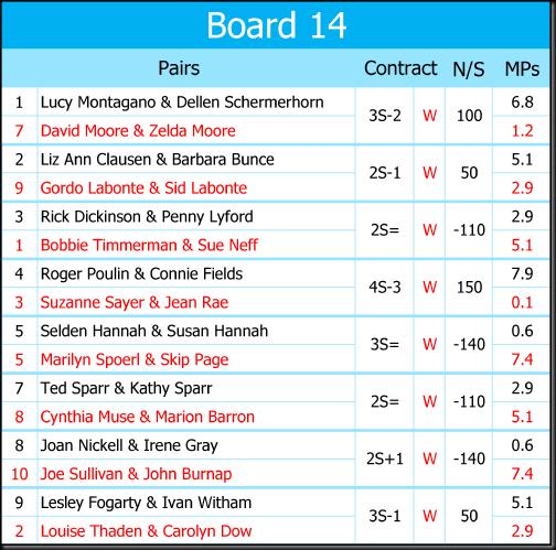 Recap Boards 16 November 2017-14