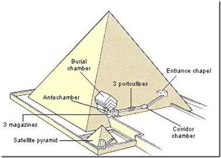 pyramid-rooms