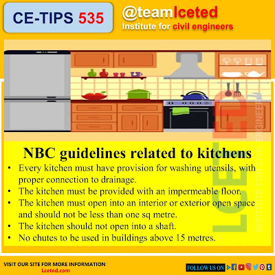 Guidelines And National Building Code