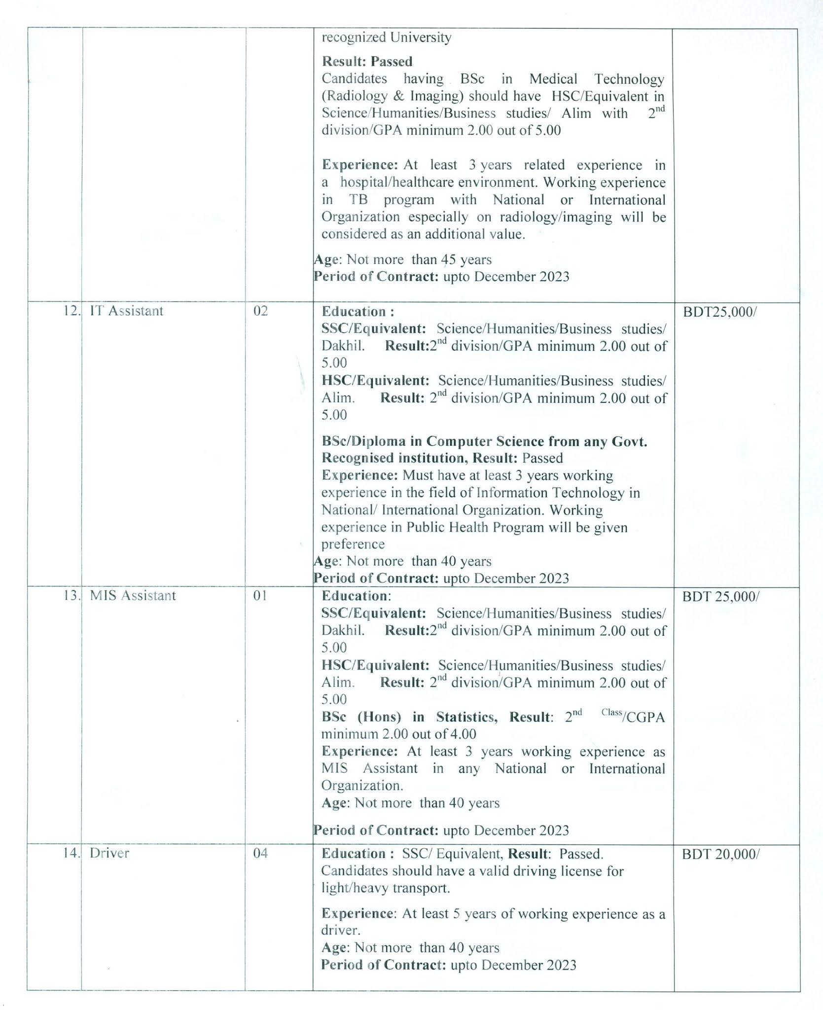 স্বাস্থ্য শিক্ষা ও পরিবার কল্যাণ বিভাগ নিয়োগ বিজ্ঞপ্তি ২০২১ - Ministry of Health and Family Welfare (MOHFW) Job Circular 2021 - সরকারি চাকরির খবর ২০২১-২০২২